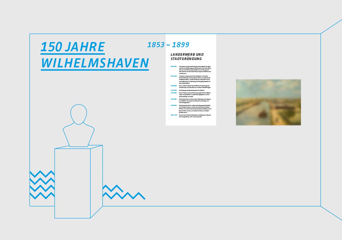 Küstenmuseum Wilhelmshaven Sonderausstellung 150 Jahre Wilhelmshaven skizzierte Ausstellungswand hellgrauer Hintergrund blaue und schwarze Typografie grafische Zickzacklinie in blau am unteren Rand