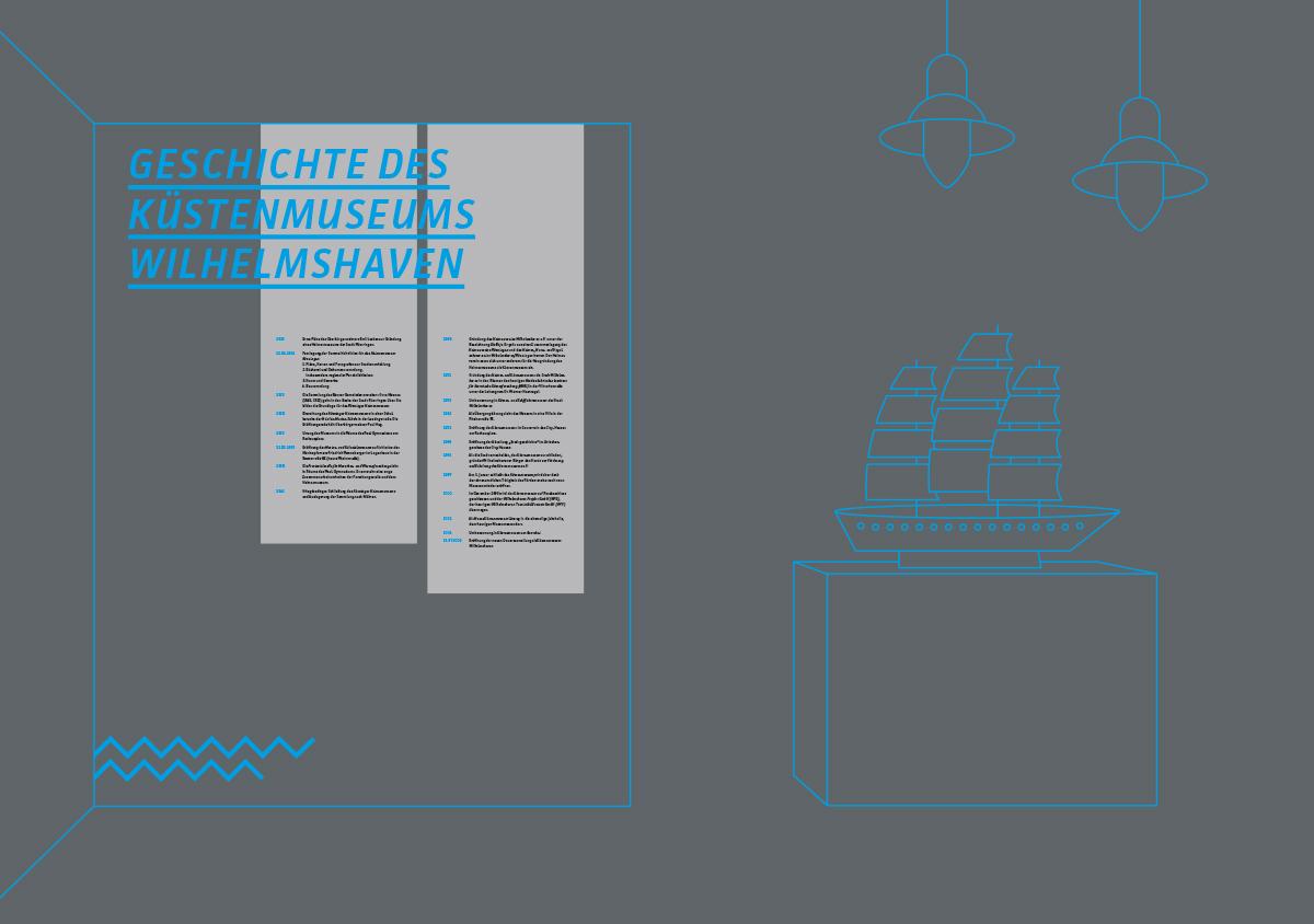 Küstenmuseum Wilhelmshaven Sonderausstellung 150 Jahre Wilhelmshaven skizzierte Ausstellungswand dunkelgrauer Hintergrund blaue und schwarze Typografie grafische Zickzacklinie in blau am unteren Rand Ausstellungsobjekt Segelboot auf Sockel Lampe hängend von der Decke